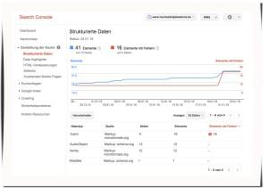 Fehlermeldungen von Webmaster-Tools für HochzeitsDJAkademie.de, die wir im Podcast erwähnen