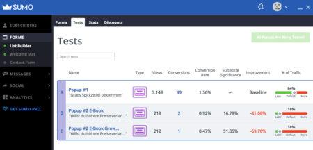 Popups mit Sumo.com auf der Webseite einbauen, mit integrierten Splittests
